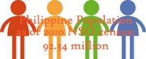 Philippine population as of 2010 NSO census
