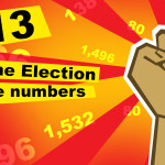2013 Philippine Elections by the Numbers