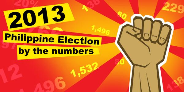 2013 Philippine Elections